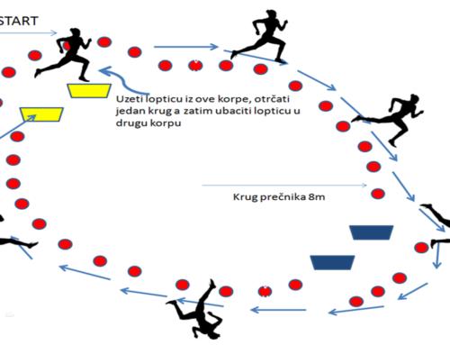 Super igra za razvoj aerobne izdržljivosti
